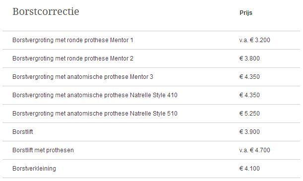 acura-medisch-centrum-borstcorrectie-prijs